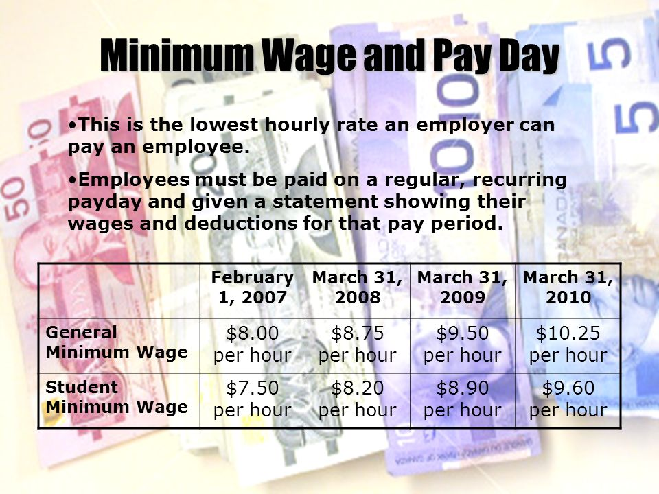 Minimum Wage and Pay Day