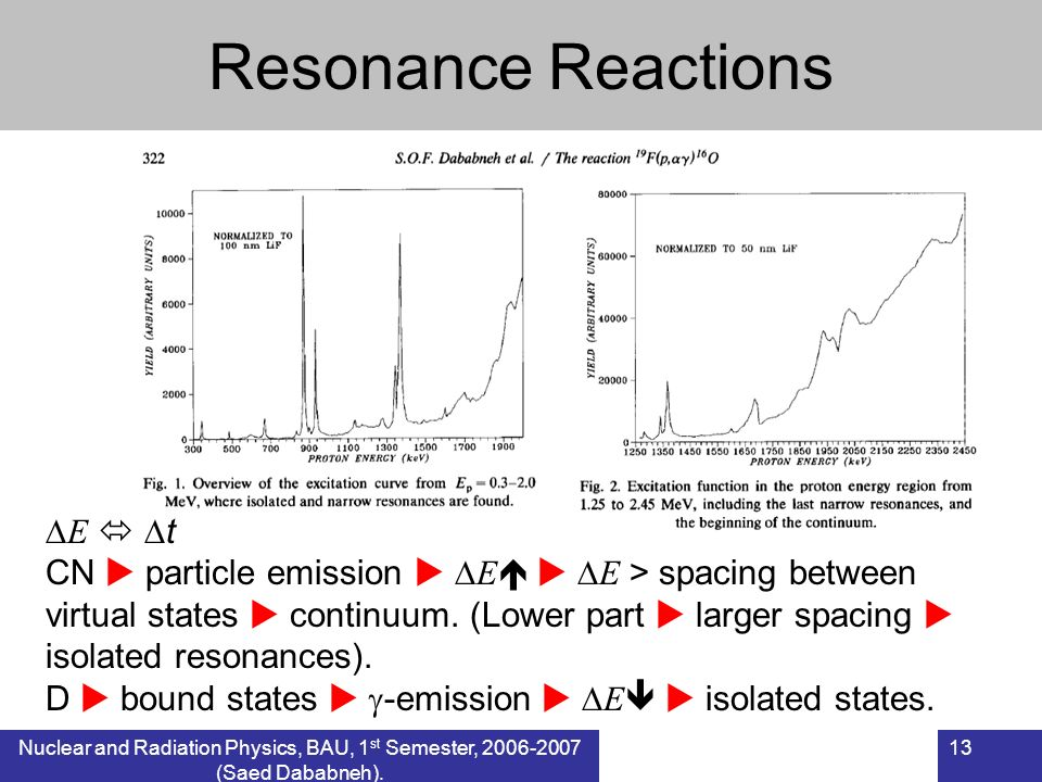Resonance Reactions E  t