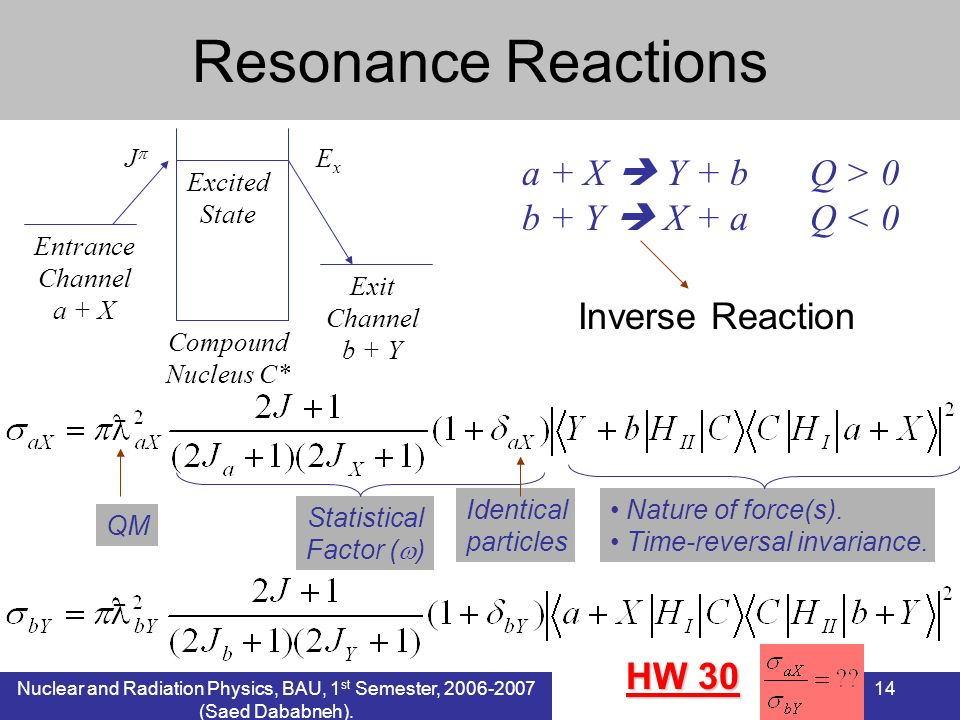 Resonance Reactions a + X  Y + b Q > 0 b + Y  X + a Q < 0