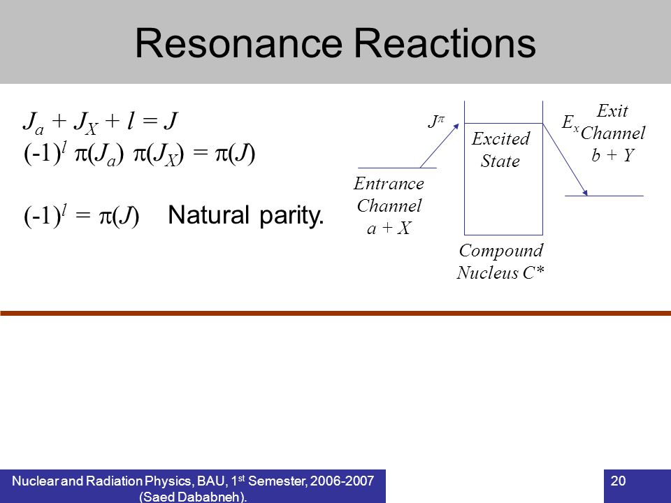 Resonance Reactions Ja + JX + l = J (-1)l (Ja) (JX) = (J)