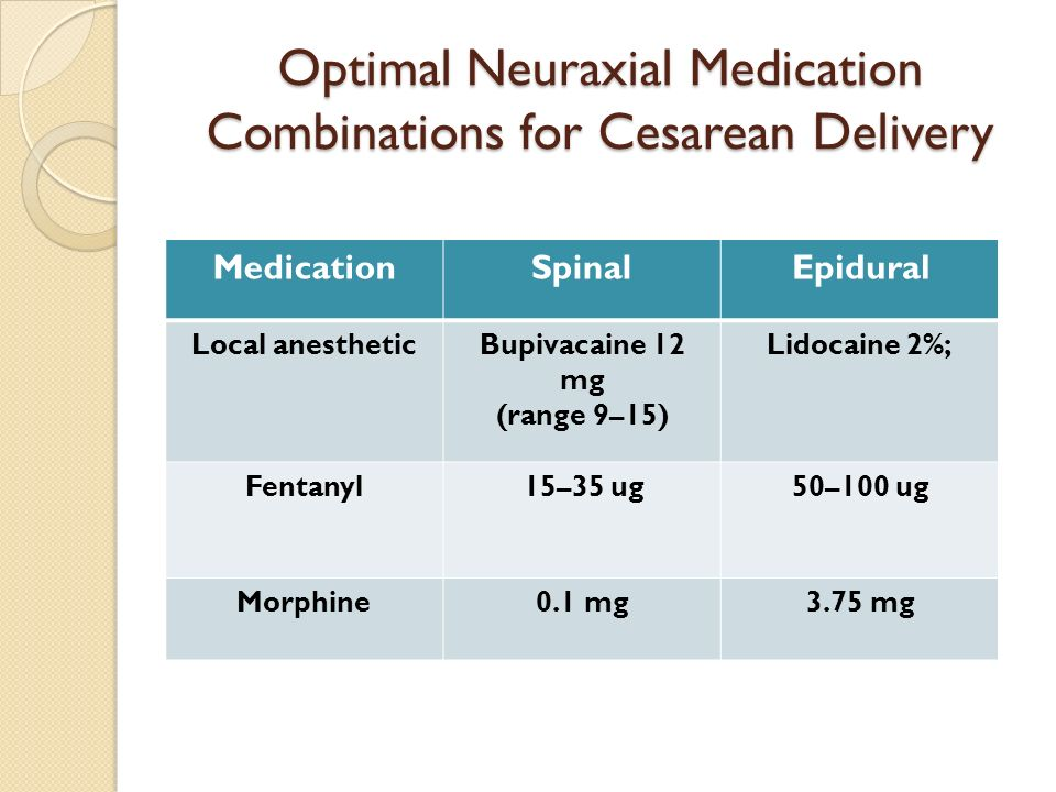 Optimal Neuraxial Medication Combinations for Cesarean Delivery