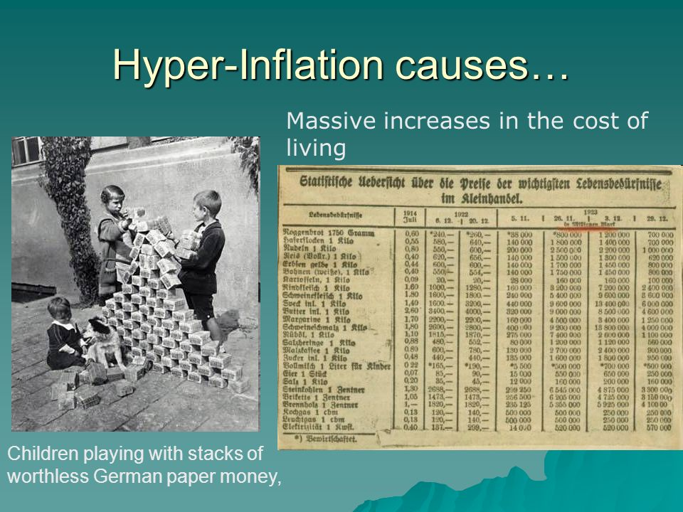 Hyper-Inflation causes…