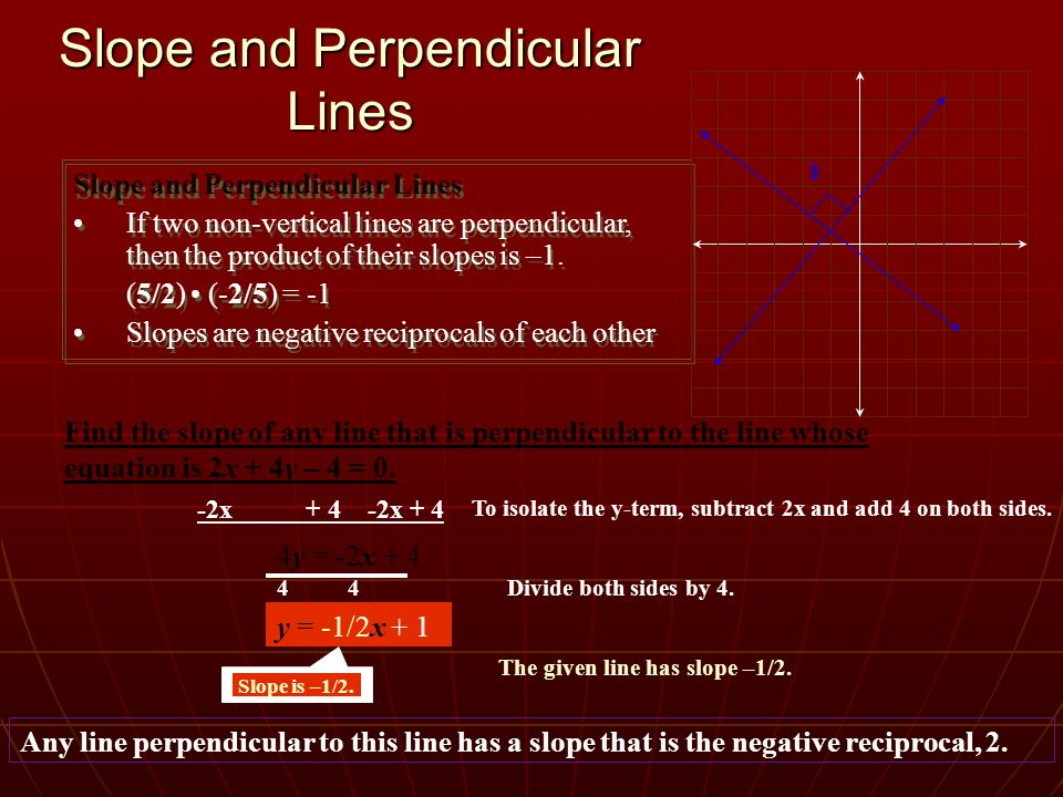 Slope and Perpendicular Lines
