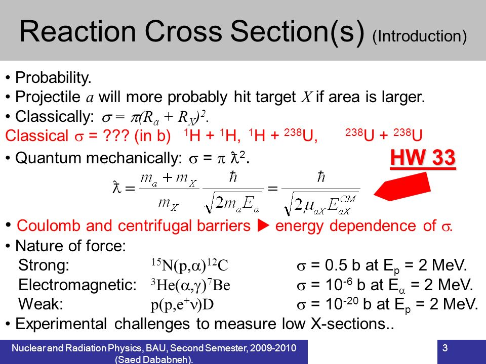 Reaction Cross Section(s) (Introduction)