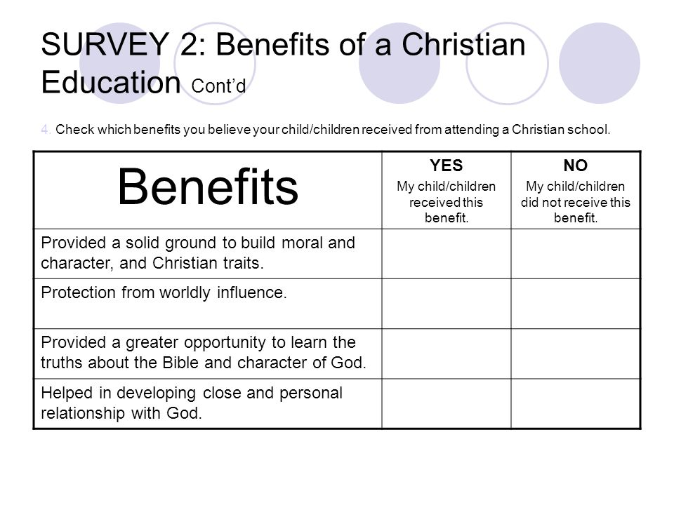 SURVEY 2: Benefits of a Christian Education Cont'd