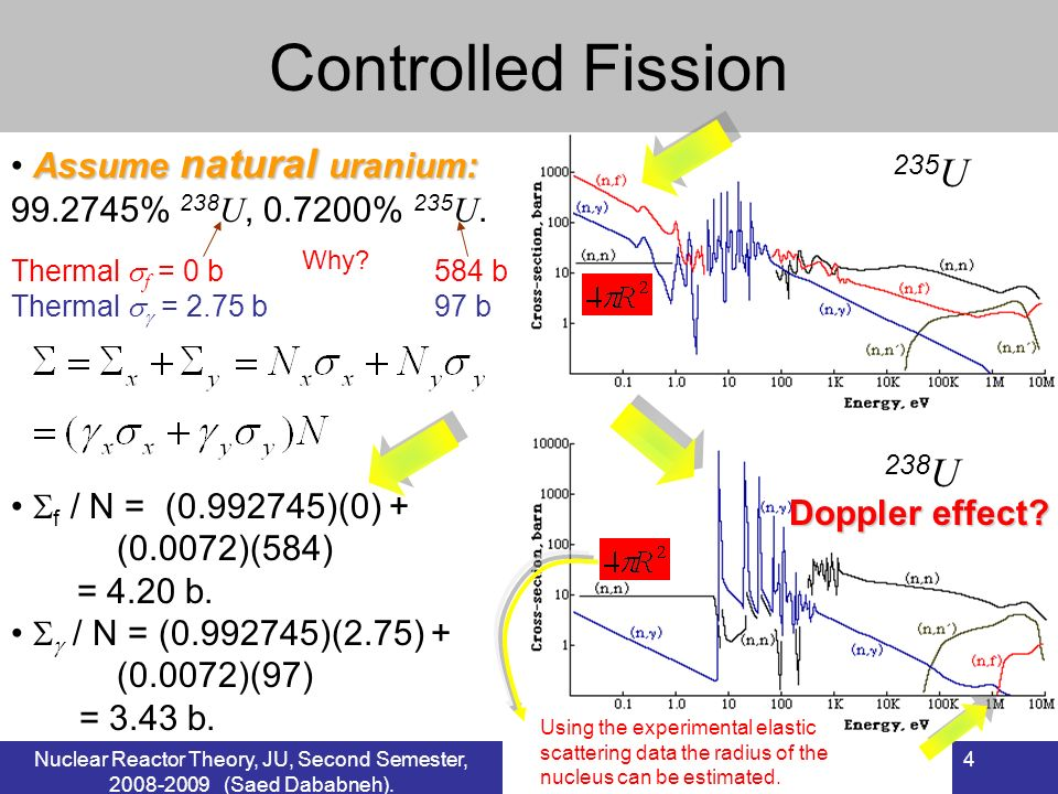 Controlled Fission 235U 238U Assume natural uranium:
