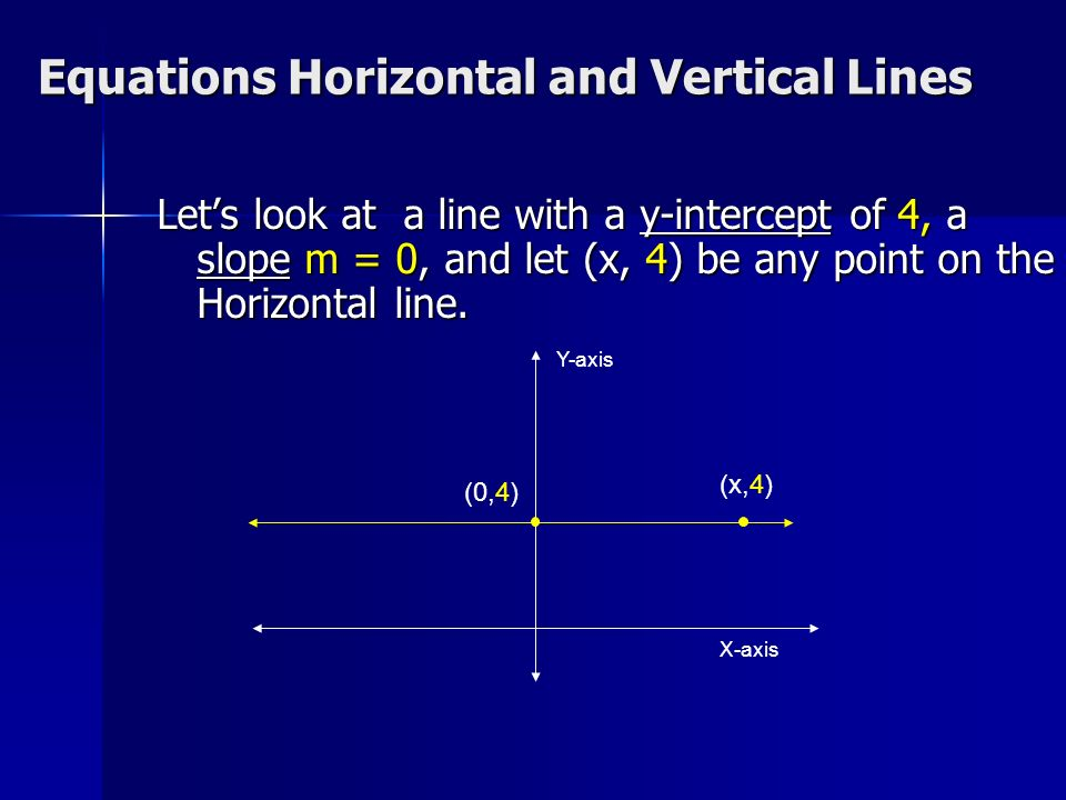 Equations Horizontal and Vertical Lines