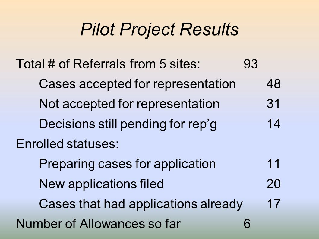 Pilot Project Results