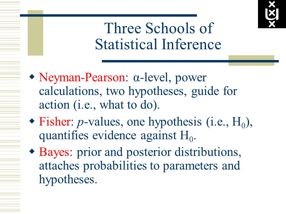 Three Schools of Statistical Inference