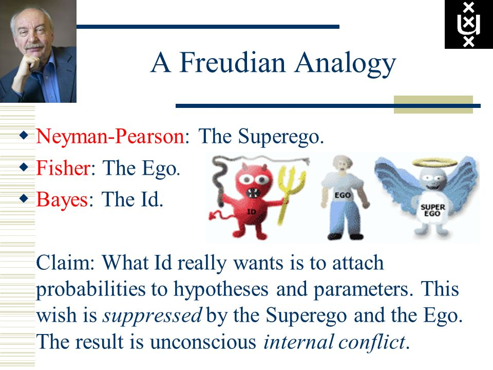 A Freudian Analogy Neyman-Pearson: The Superego. Fisher: The Ego.