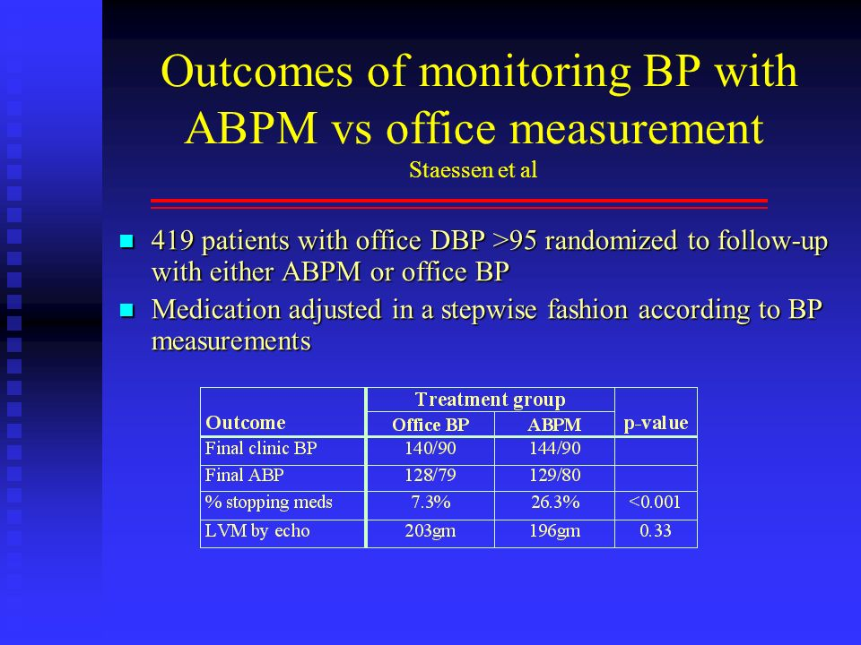 Outcomes of monitoring BP with ABPM vs office measurement Staessen et al