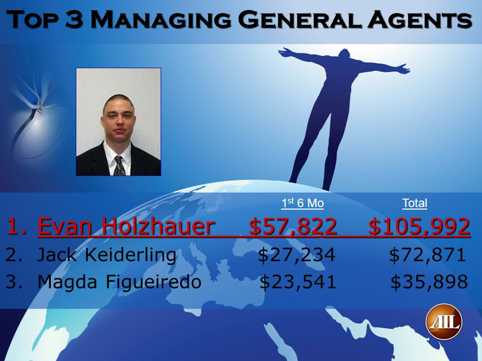 Top 3 Managing General Agents