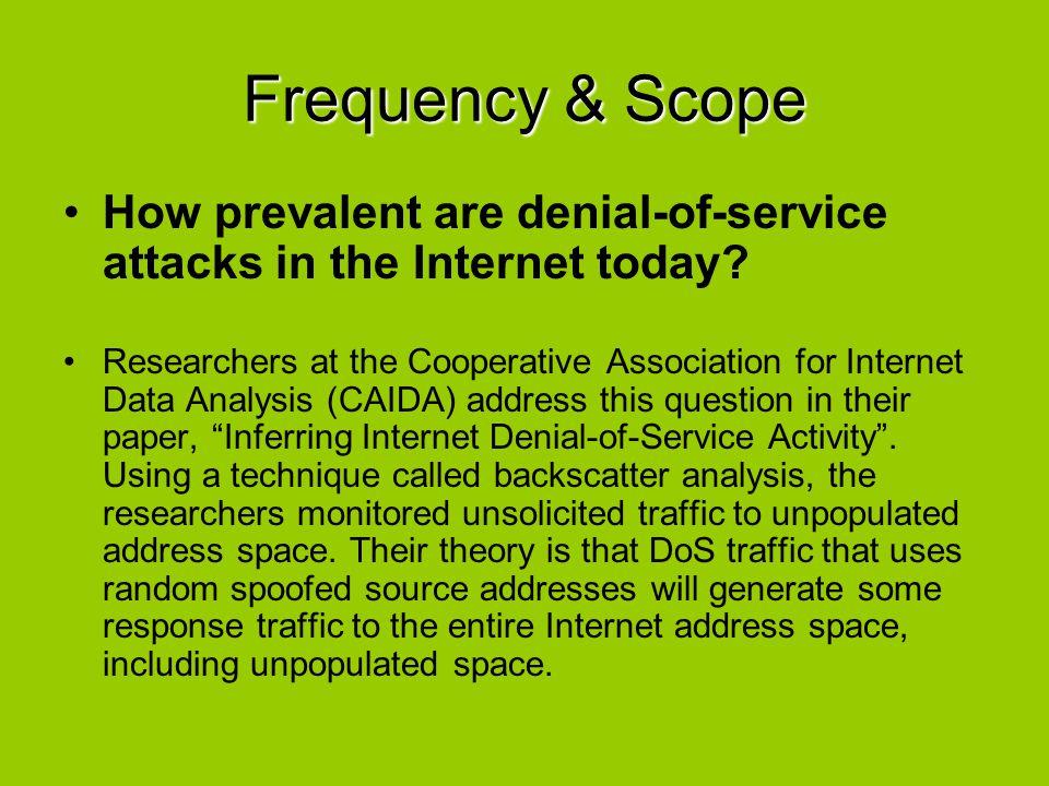 internet attacks today
