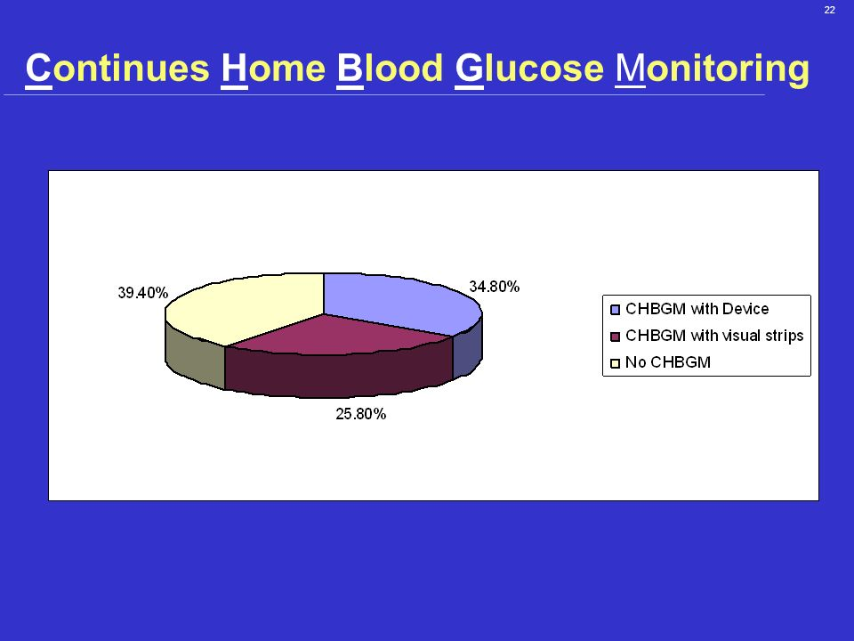 Continues Home Blood Glucose Monitoring