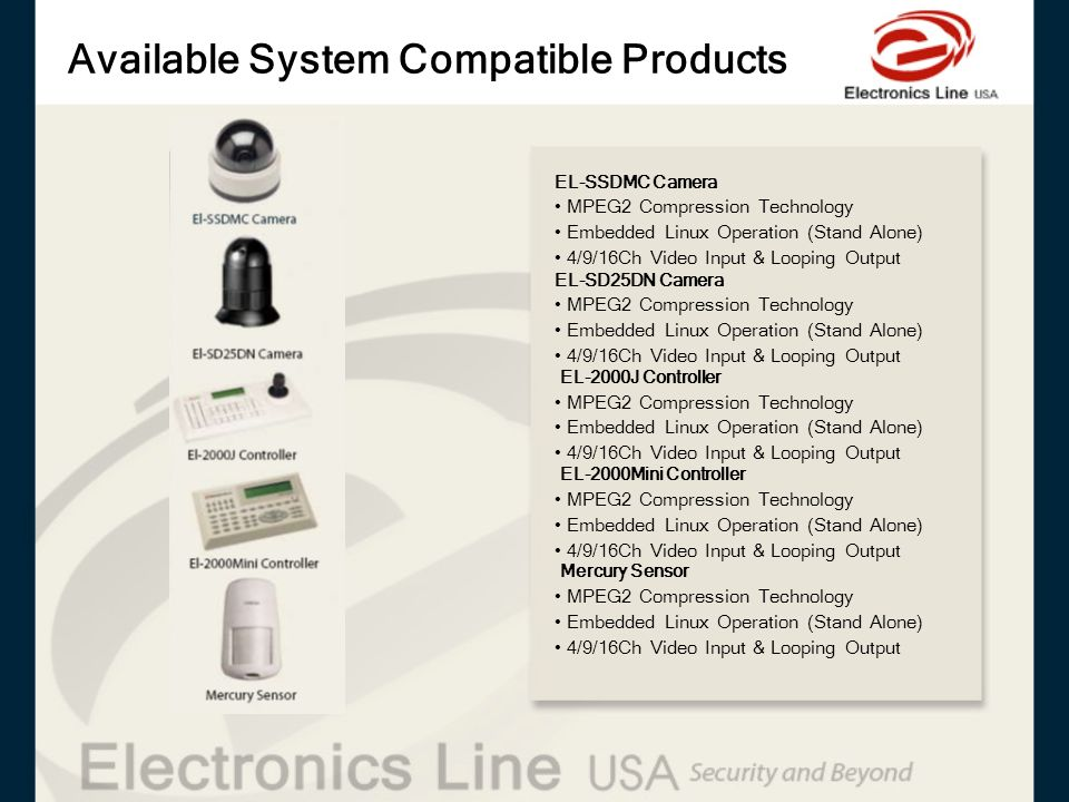 Available System Compatible Products