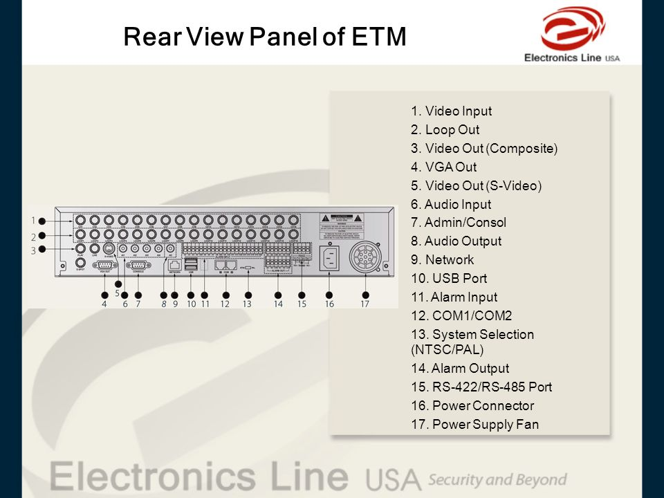 Rear View Panel of ETM 1. Video Input 2. Loop Out