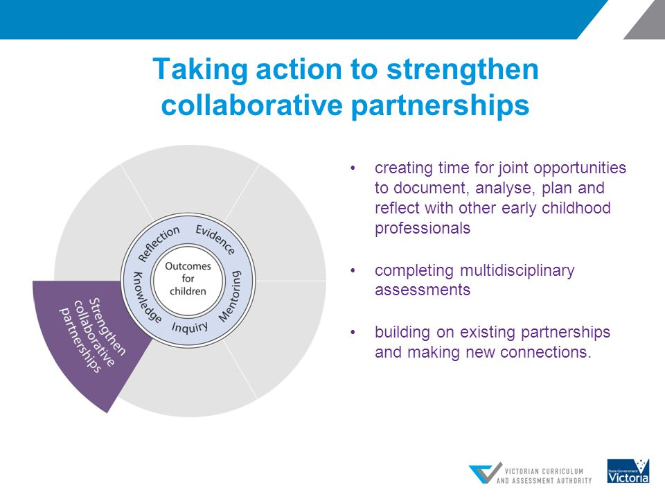 Taking action to strengthen collaborative partnerships