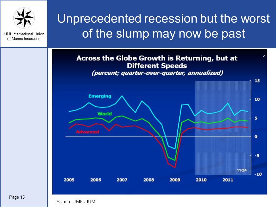 Unprecedented recession but the worst of the slump may now be past