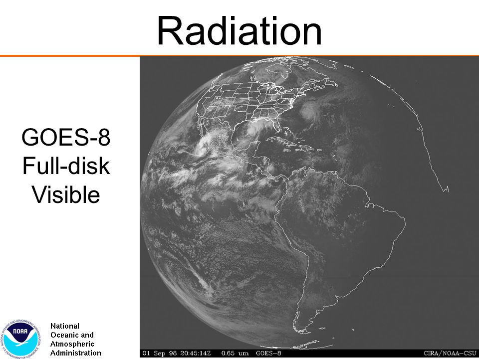 Radiation GOES-8 Full-disk Visible