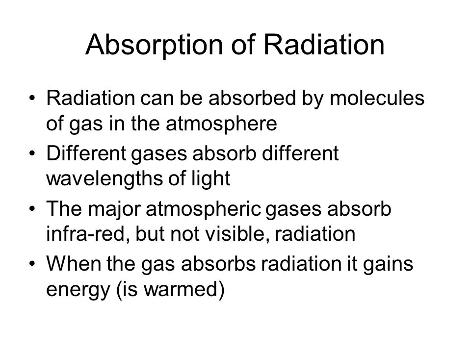 Absorption of Radiation