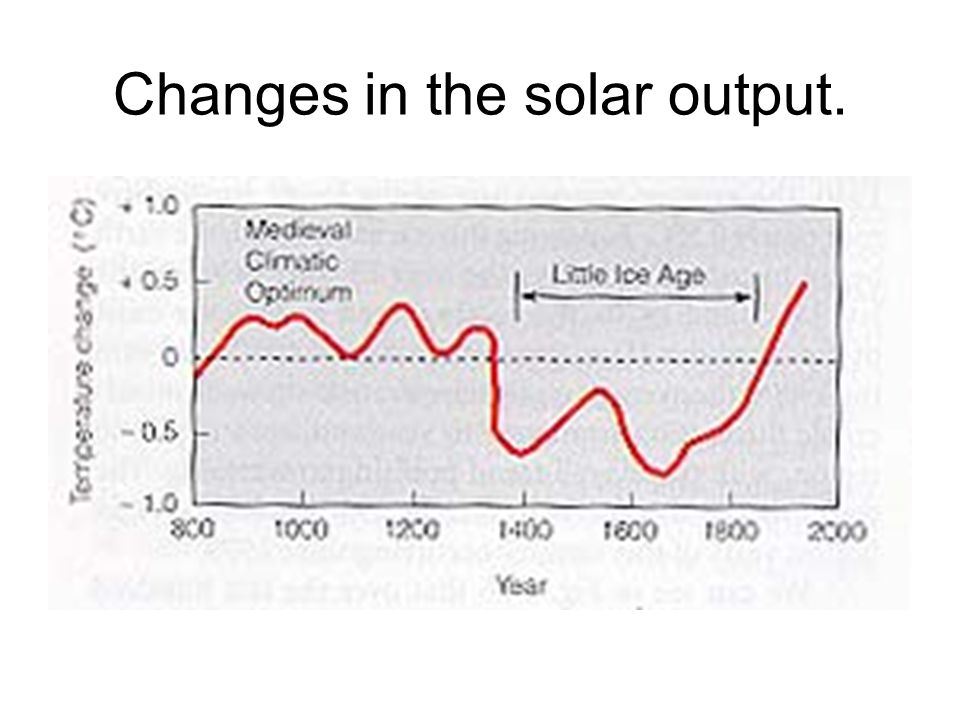 Changes in the solar output.