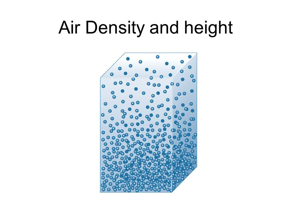 Air Density and height