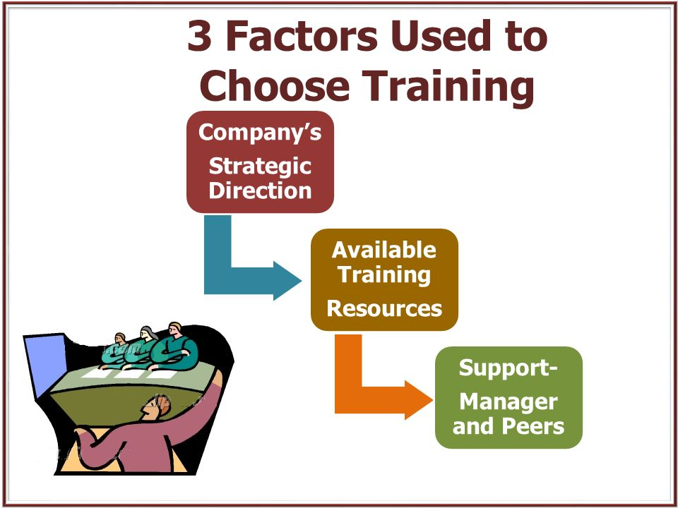 3 Factors Used to Choose Training