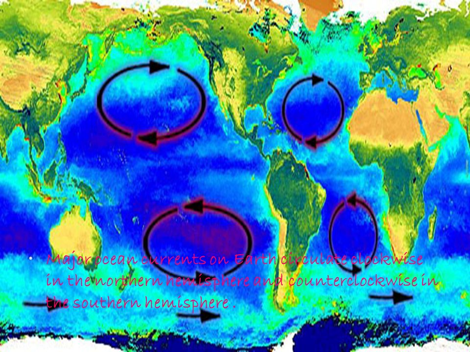 Major ocean currents on Earth circulate clockwise in the northern hemisphere and counterclockwise in the southern hemisphere .