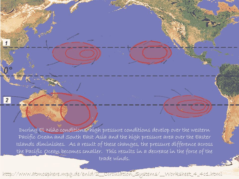 During El Niño conditions, high pressure conditions develop over the western Pacific Ocean and South East Asia and the high pressure area over the Easter Islands diminishes. As a result of these changes, the pressure difference across the Pacific Ocean becomes smaller. This results in a decrease in the force of the trade winds.