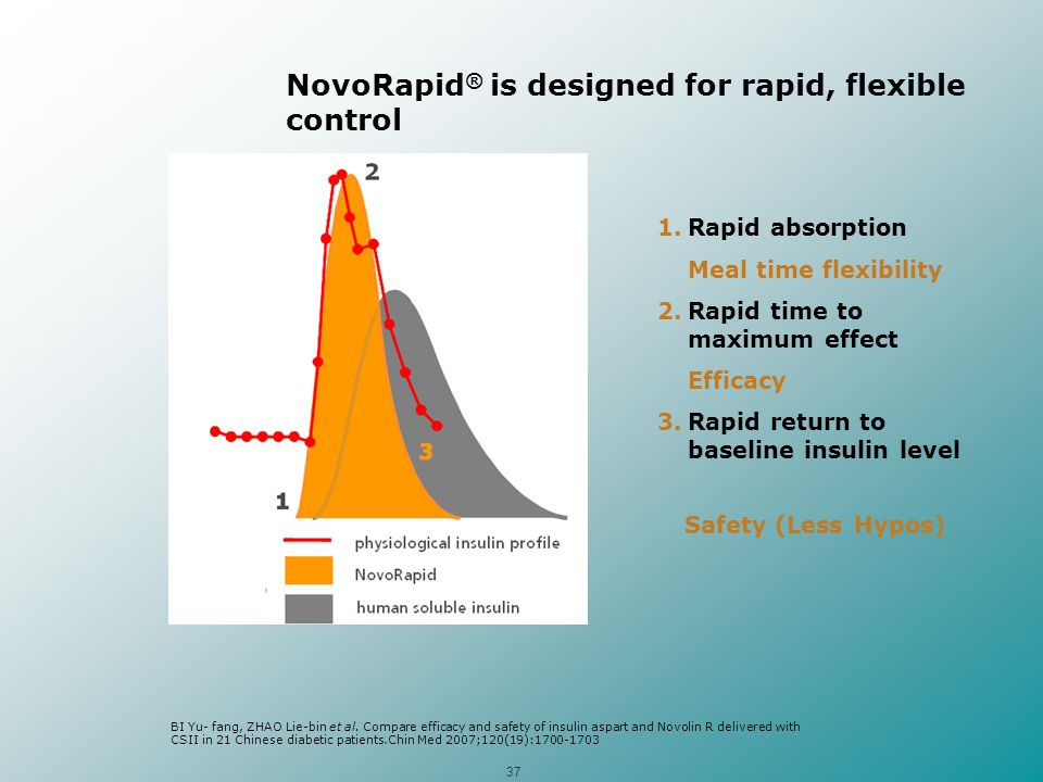 NovoRapid® is designed for rapid, flexible control