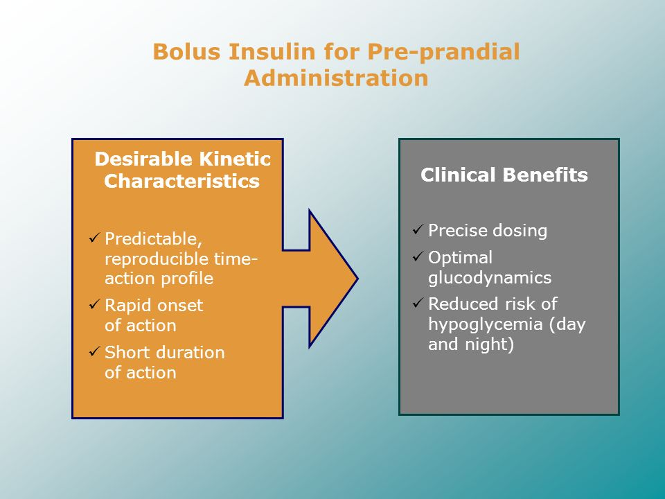 Bolus Insulin for Pre-prandial Administration