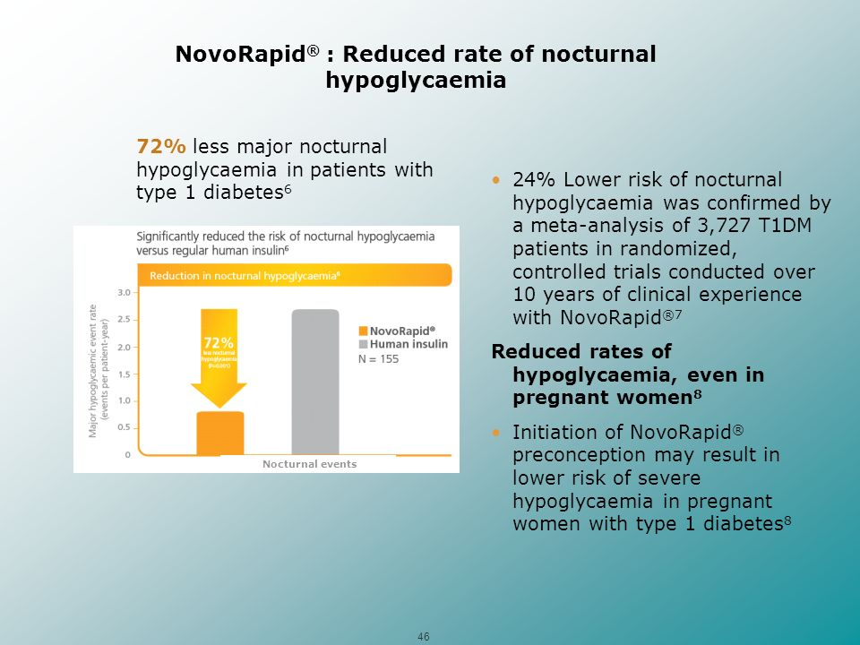 NovoRapid® : Reduced rate of nocturnal hypoglycaemia