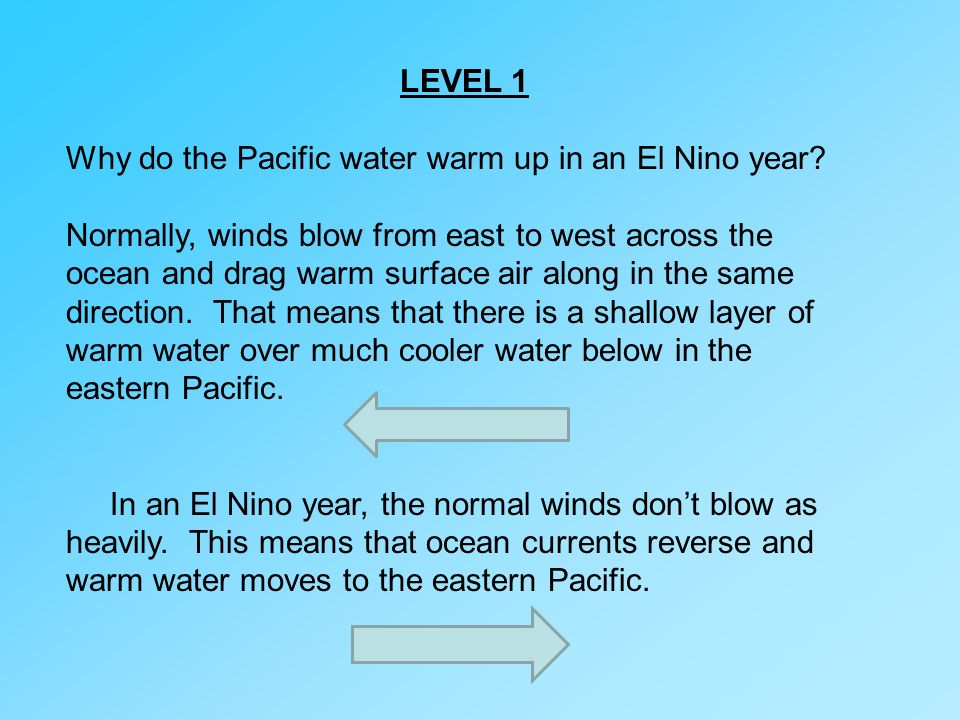 LEVEL 1 Why do the Pacific water warm up in an El Nino year