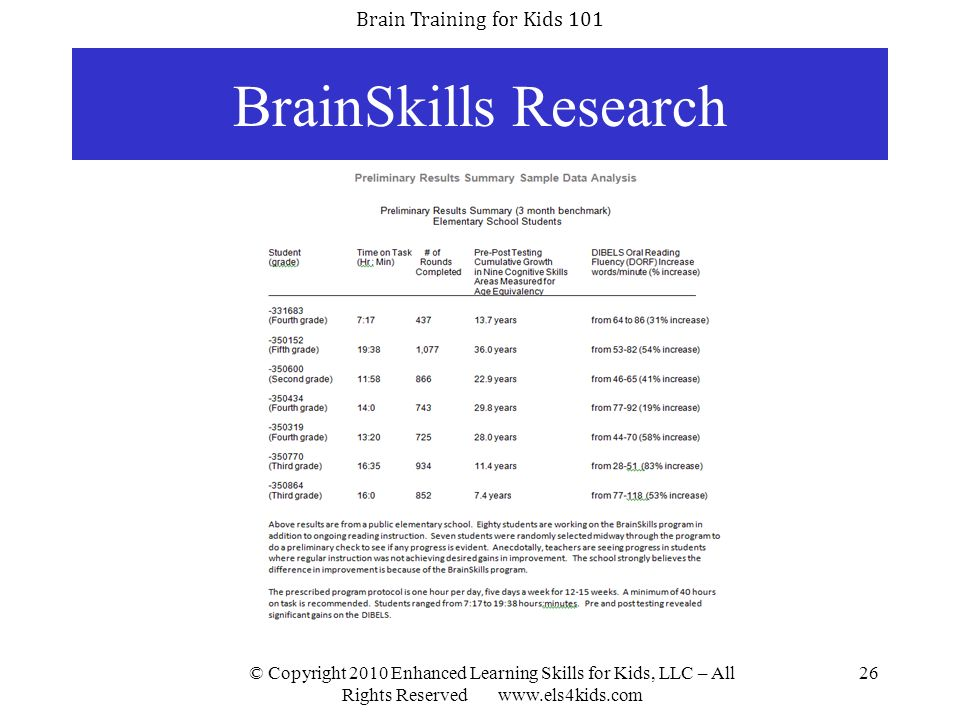 BrainSkills Research © Copyright 2010 Enhanced Learning Skills for Kids, LLC – All Rights Reserved