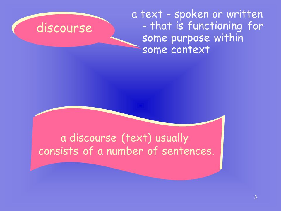 a text - spoken or written - that is functioning for some purpose within some context