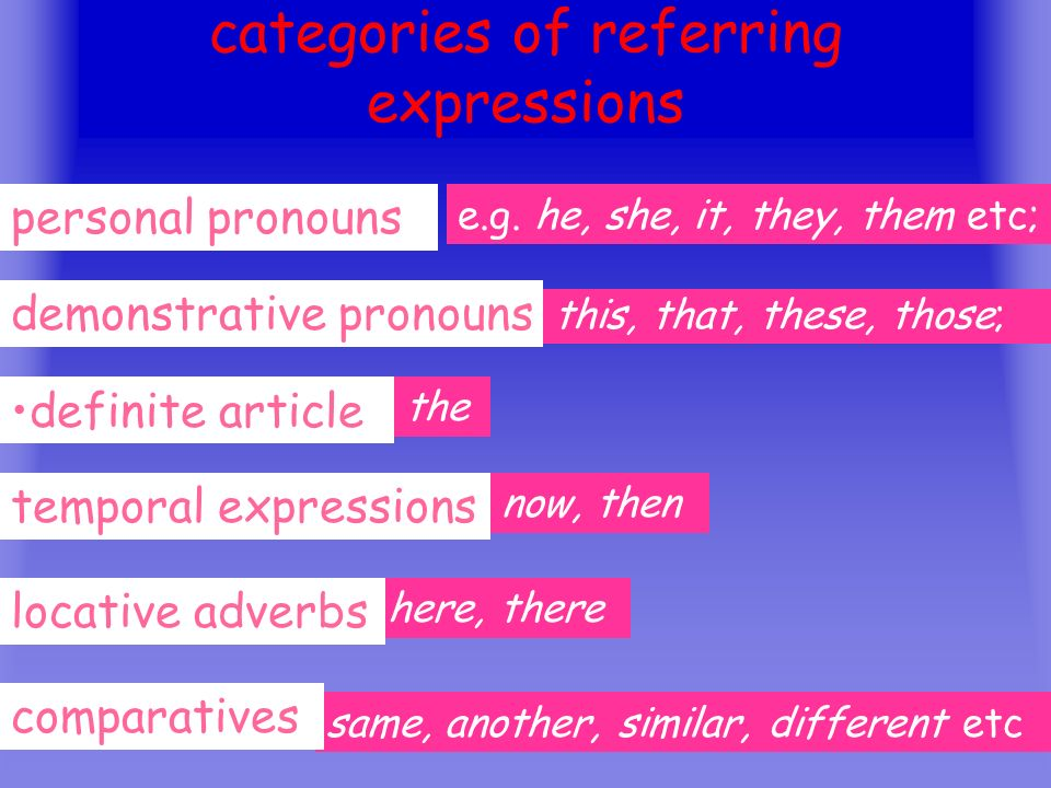 categories of referring expressions