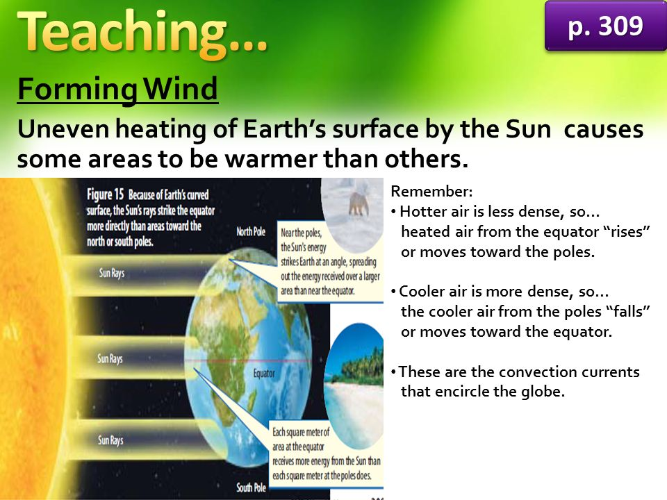 Teaching… Forming Wind p. 309