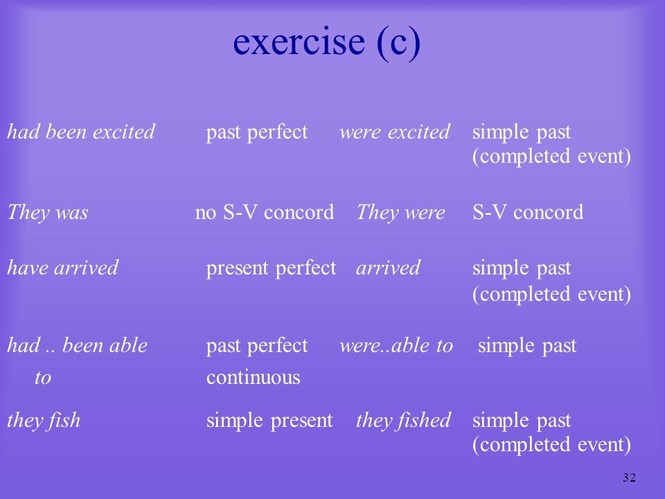 exercise (c) had been excited past perfect were excited simple past (completed event)