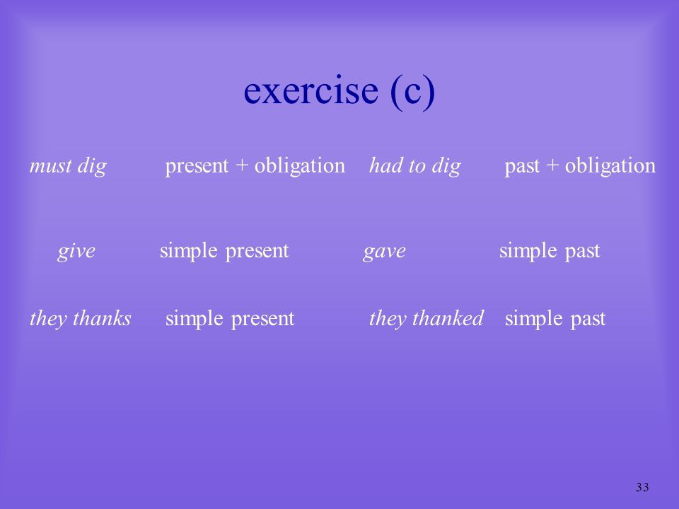 exercise (c) must dig present + obligation had to dig past + obligation. give simple present gave simple past.