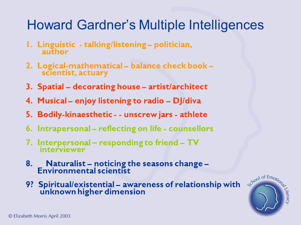 Howard Gardner's Multiple Intelligences