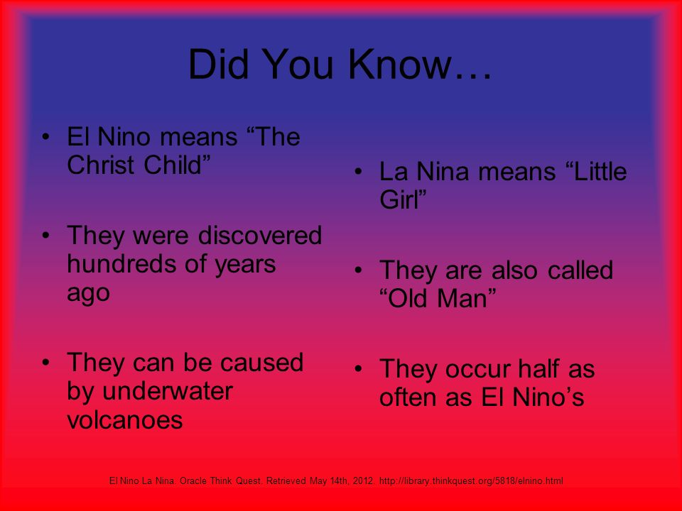 Did You Know… El Nino means The Christ Child