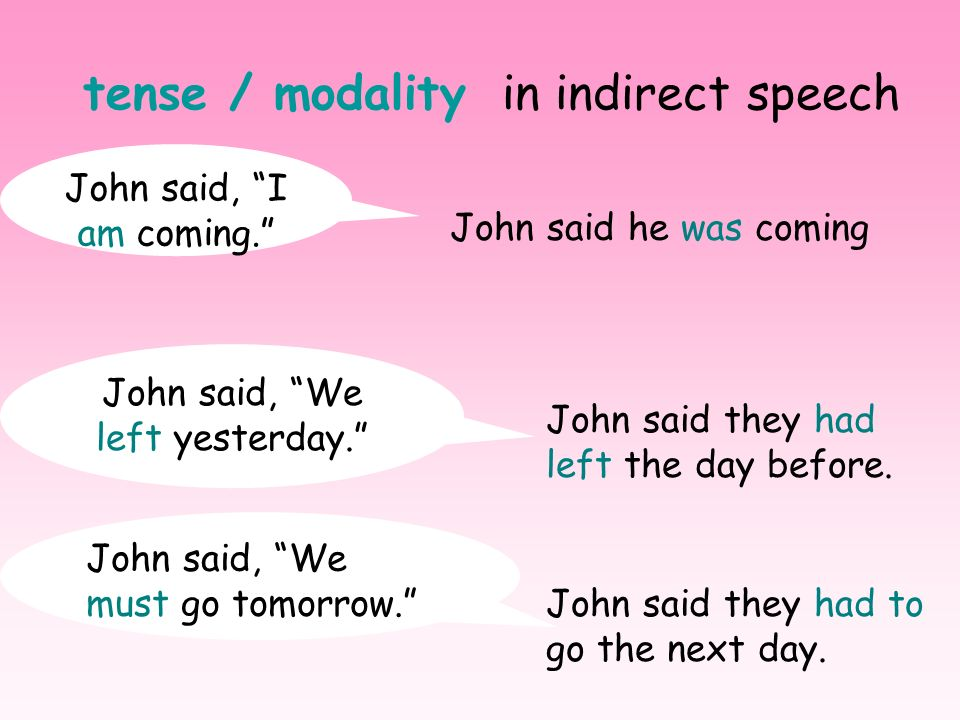 tense / modality in indirect speech