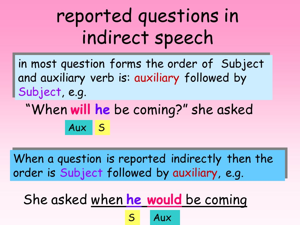 reported questions in indirect speech