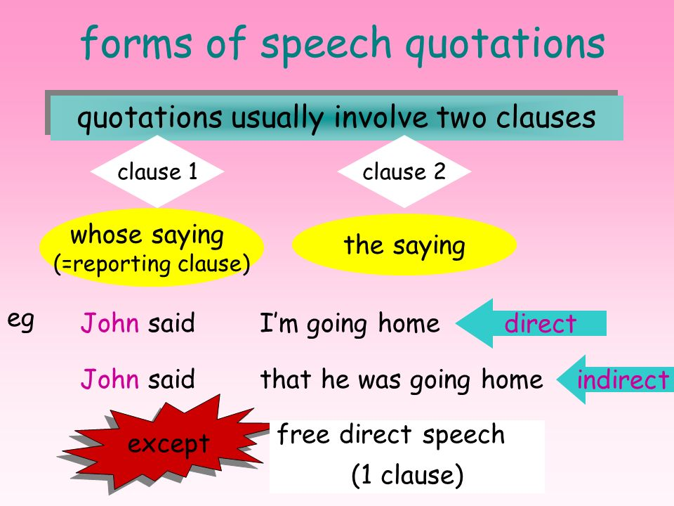 forms of speech quotations
