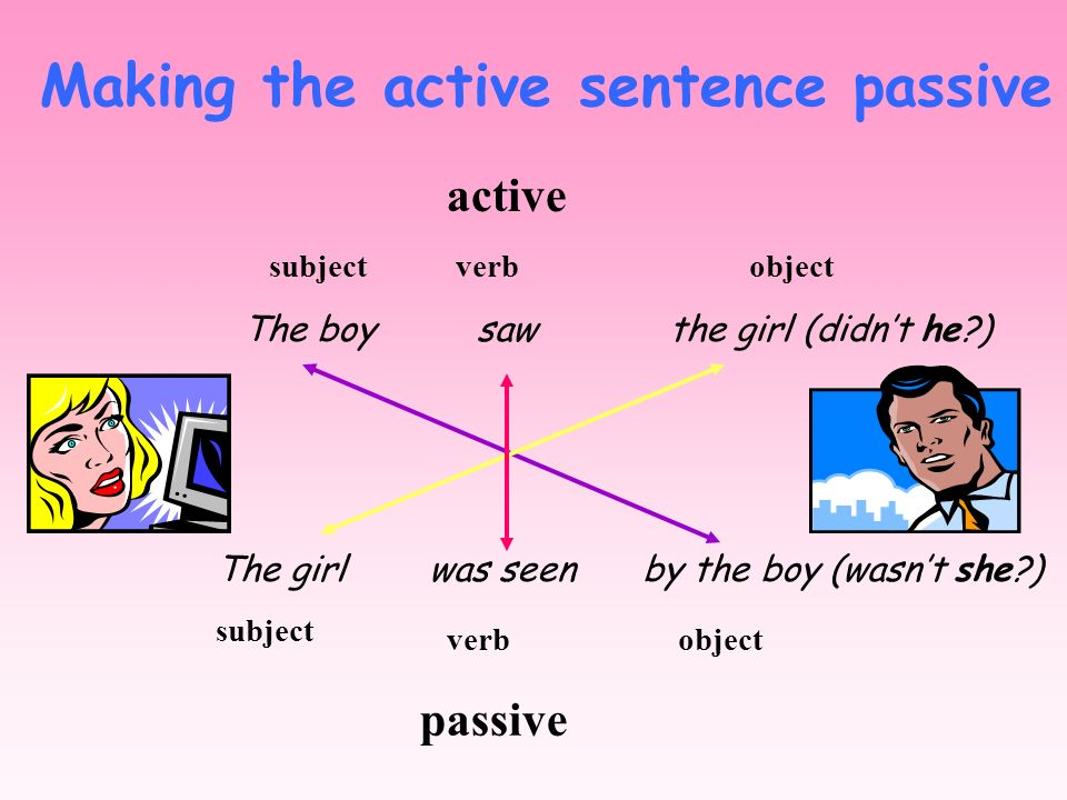 Making the active sentence passive