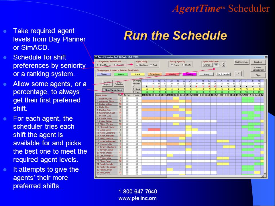 Take required agent levels from Day Planner or SimACD.