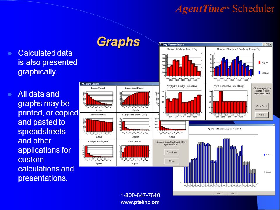 Graphs Calculated data is also presented graphically.