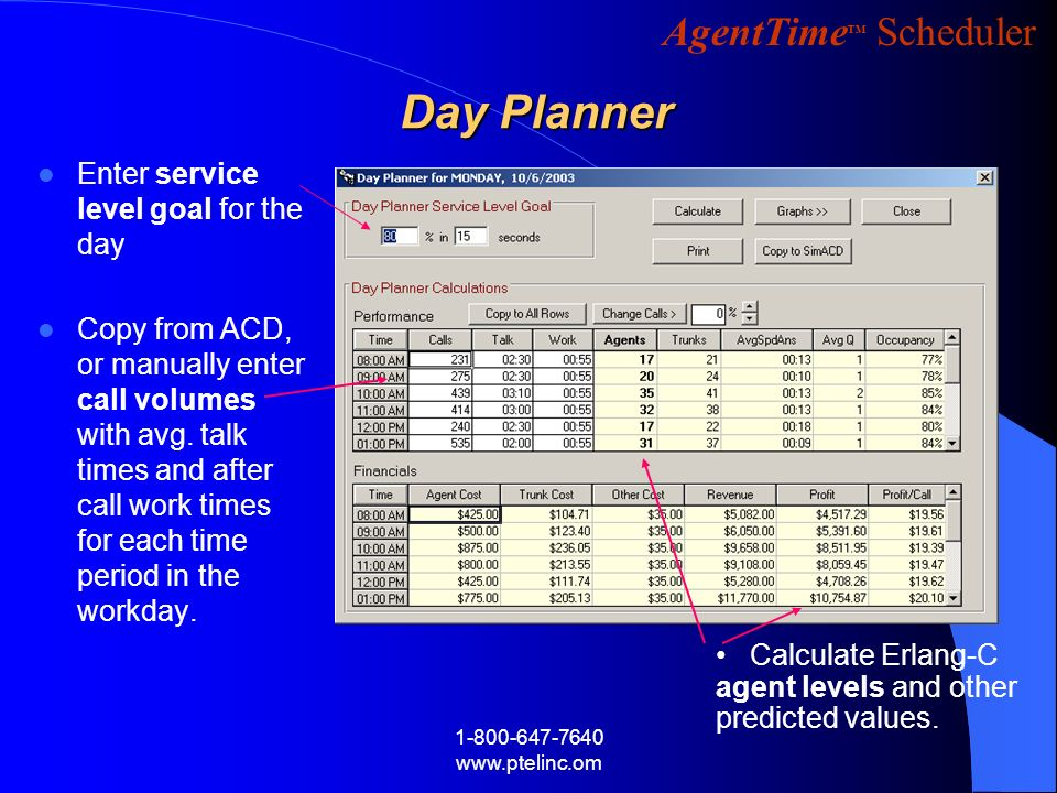 Day Planner Enter service level goal for the day