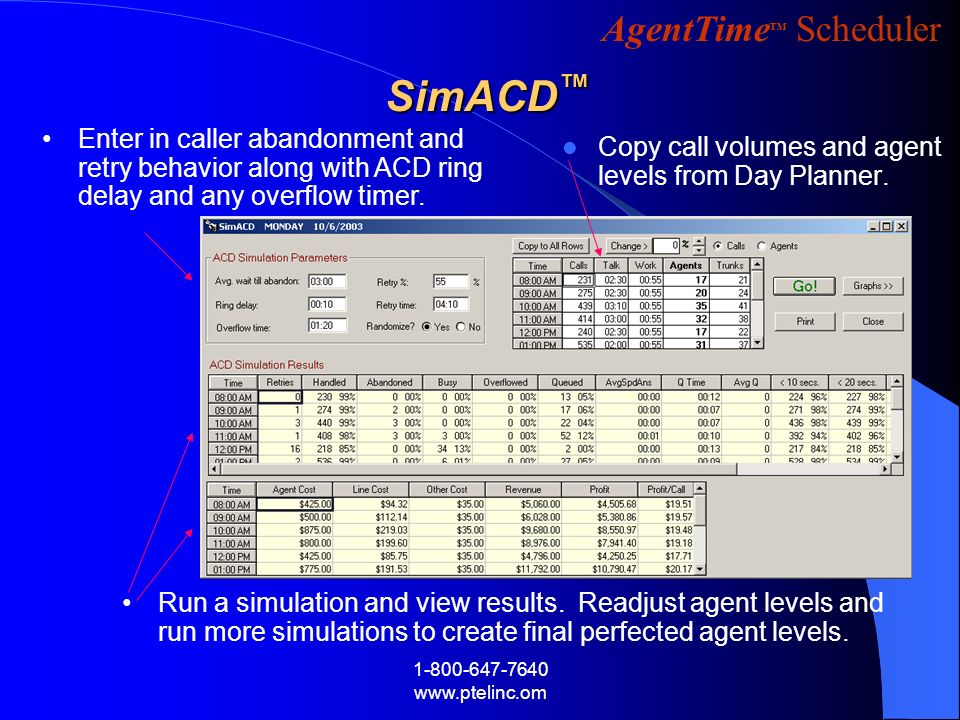 SimACD™ Enter in caller abandonment and retry behavior along with ACD ring delay and any overflow timer.