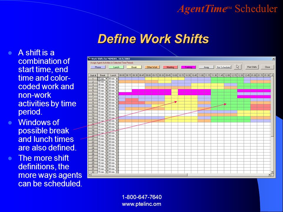 Define Work Shifts A shift is a combination of start time, end time and color- coded work and non-work activities by time period.
